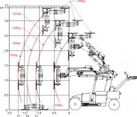 Uplifter   Glassworker GW425 Technische Zeichnung