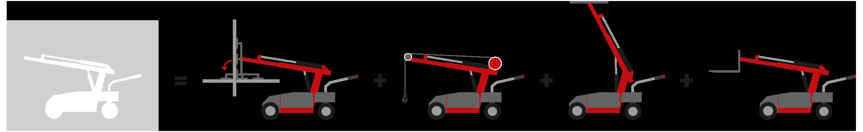 Industrylifter Werkzeugwechsler Wekzeugwechelwagen Chargierwagen Lastenheber Transportwagen